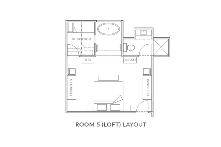 Room 5 : Layout
